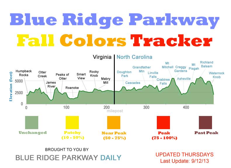 http://www.blueridgeparkwaydaily.com/wp-content/uploads/2013/09/BlueRidgeParkwayFallColorsTracker912.jpg