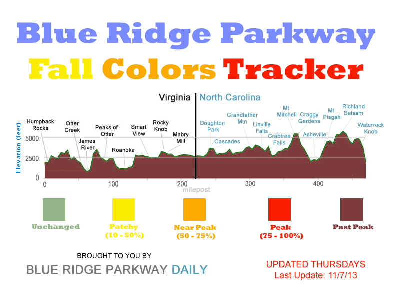 Blue Ridge Parkway Fall Colors Tracker