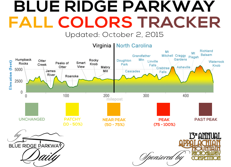 Blue Ridge Parkway Fall Color Reports
