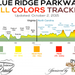 Blue Ridge Parkway Fall Colors Tracker