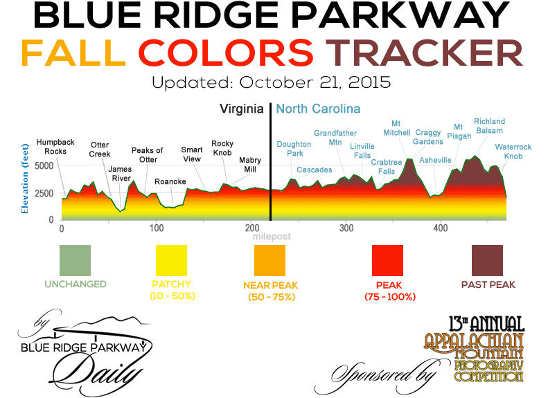 blue ridge parkway fall color tracker for october 21  2015