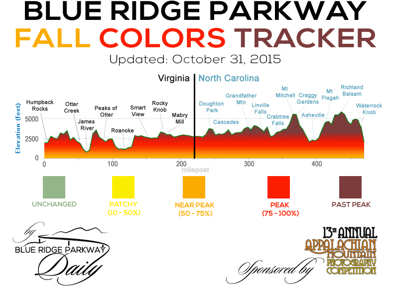 Blue Ridge Parkway Fall Color Tracker for October 31, 2015